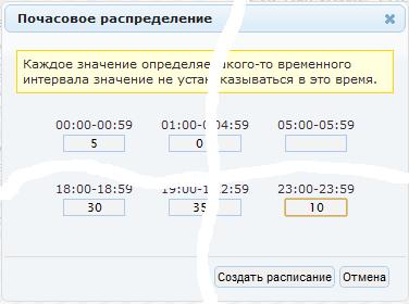 Webisida.com - форма ввода количества посещений